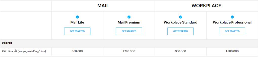 Bảng giá Zoho Mail