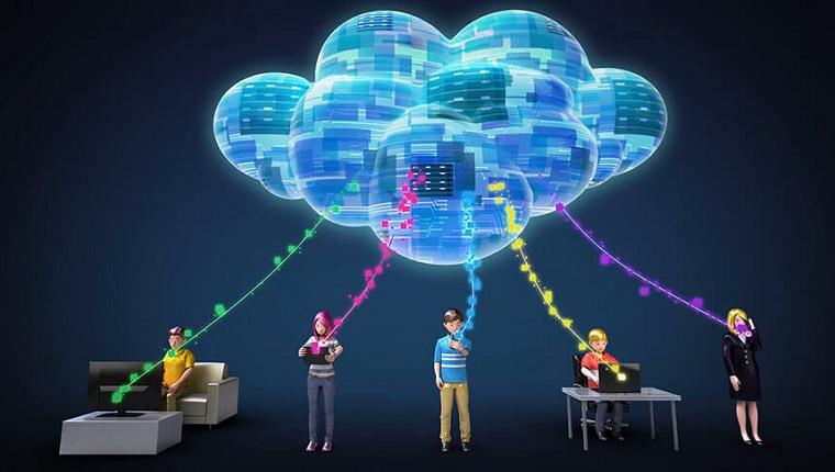 lợi ích của điện toán đám mây